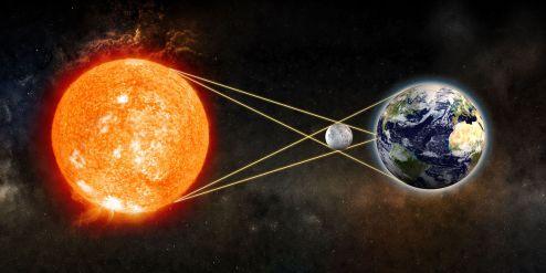 landscape-1499809239-eclipse-index
